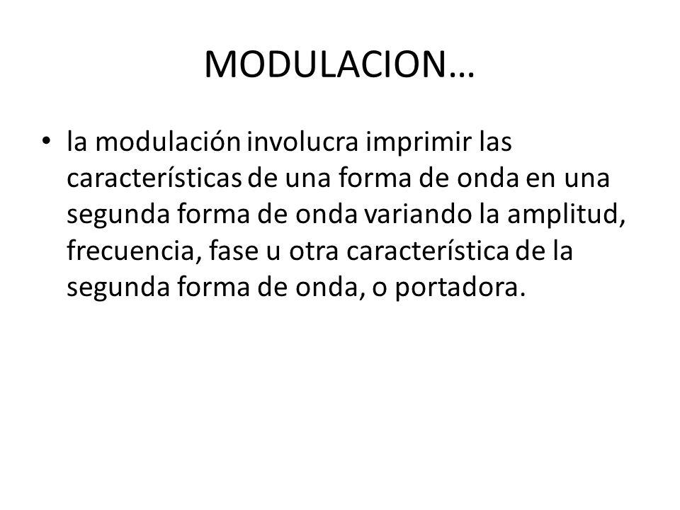 MODULACION… la modulación involucra imprimir las características de una forma de onda en una segunda forma de onda variando la amplitud, frecuencia, f