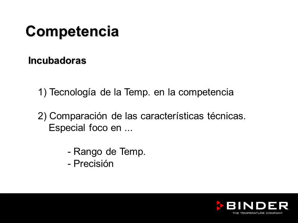 Competencia Incubadoras Incubadoras 1) Tecnología de la Temp. en la competencia 2) Comparación de las características técnicas. Especial foco en... -