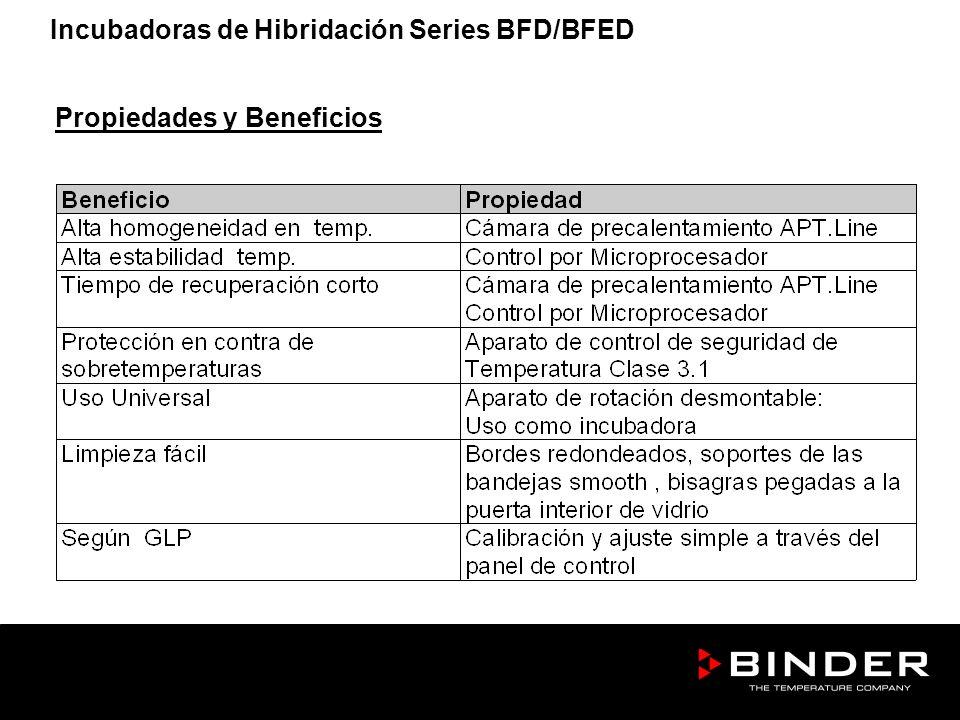 Propiedades y Beneficios Incubadoras de Hibridación Series BFD/BFED