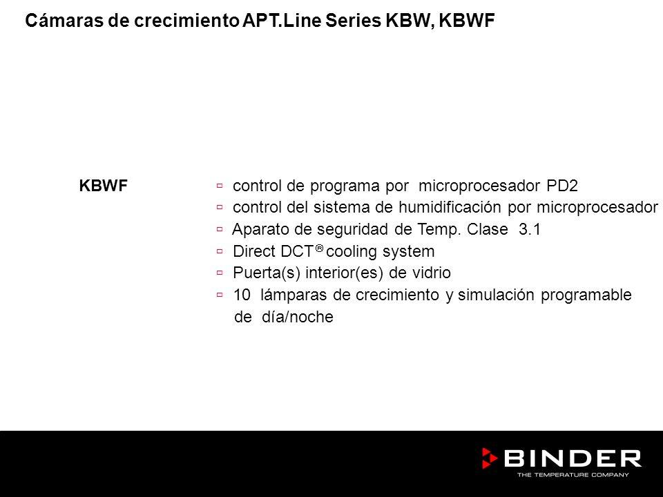 KBWF control de programa por microprocesador PD2 control del sistema de humidificación por microprocesador Aparato de seguridad de Temp. Clase 3.1 Dir