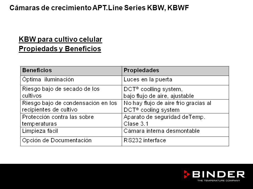 KBW para cultivo celular Propiedads y Beneficios Cámaras de crecimiento APT.Line Series KBW, KBWF