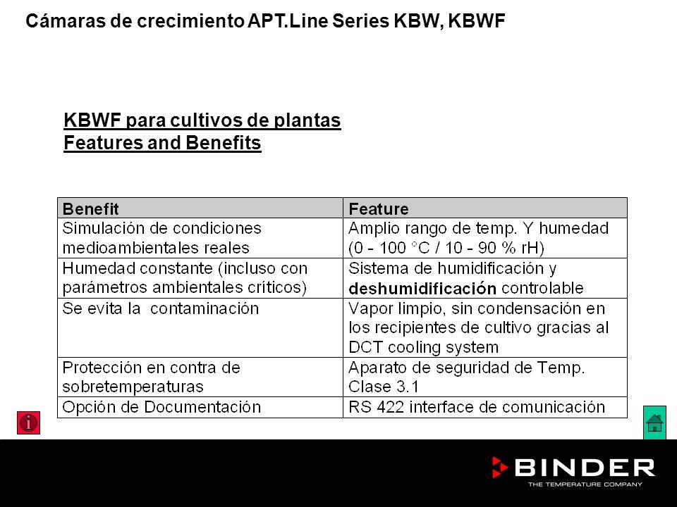 KBWF para cultivos de plantas Features and Benefits Cámaras de crecimiento APT.Line Series KBW, KBWF