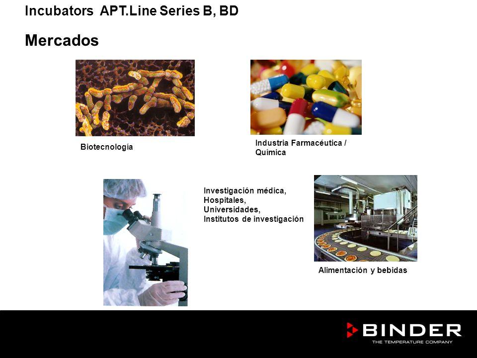 Mercados Biotecnología Industria Farmacéutica / Química Investigación médica, Hospitales, Universidades, Institutos de investigación Alimentación y be