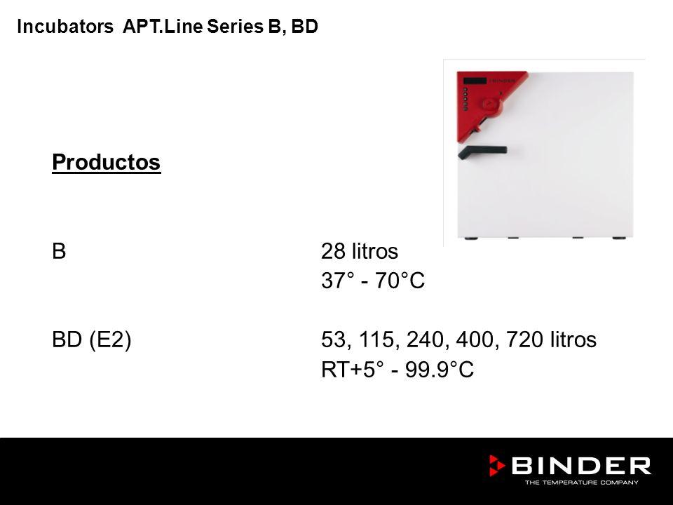 Productos B 28 litros 37° - 70°C BD (E2)53, 115, 240, 400, 720 litros RT+5° - 99.9°C