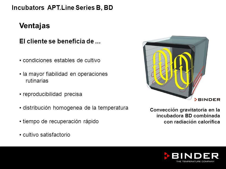 Incubadoras de Hibridación Series BFD/BFED Productos BFD 53Con aparato de rotación para 12 botellas BFED 53Con aparato de rotación para 12 botellas y plataforma de agitación BFD 53 Aparato de rotación BFED 53 Plat.