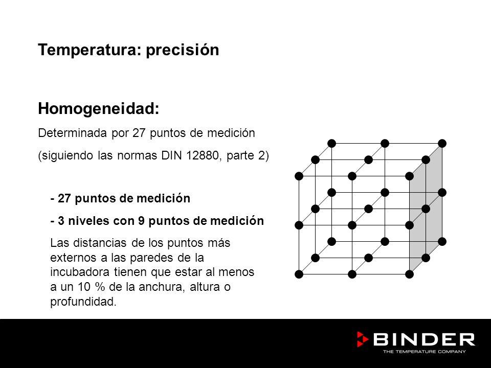 Temperatura: precisión Homogeneidad: Determinada por 27 puntos de medición (siguiendo las normas DIN 12880, parte 2) - 27 puntos de medición - 3 nivel