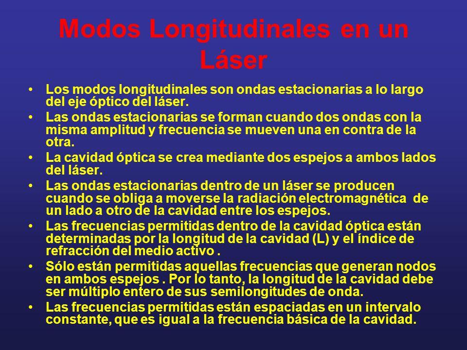 Modos Longitudinales en un Láser Los modos longitudinales son ondas estacionarias a lo largo del eje óptico del láser. Las ondas estacionarias se form