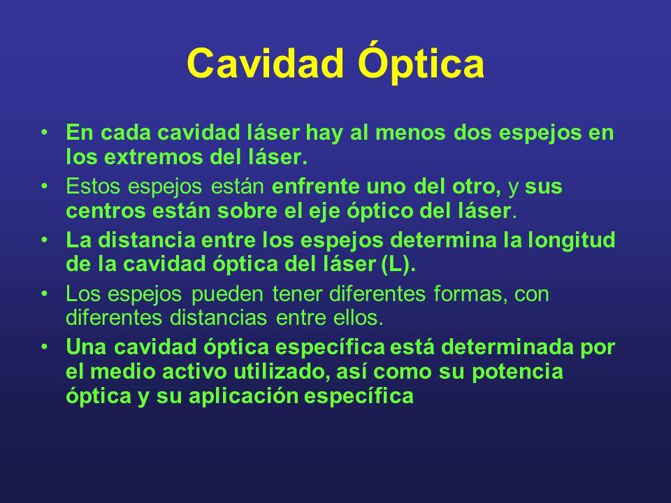 Cavidad Óptica En cada cavidad láser hay al menos dos espejos en los extremos del láser. Estos espejos están enfrente uno del otro, y sus centros está