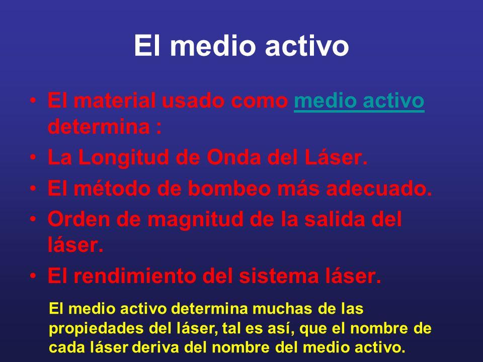 El medio activo El material usado como medio activo determina :medio activo La Longitud de Onda del Láser. El método de bombeo más adecuado. Orden de