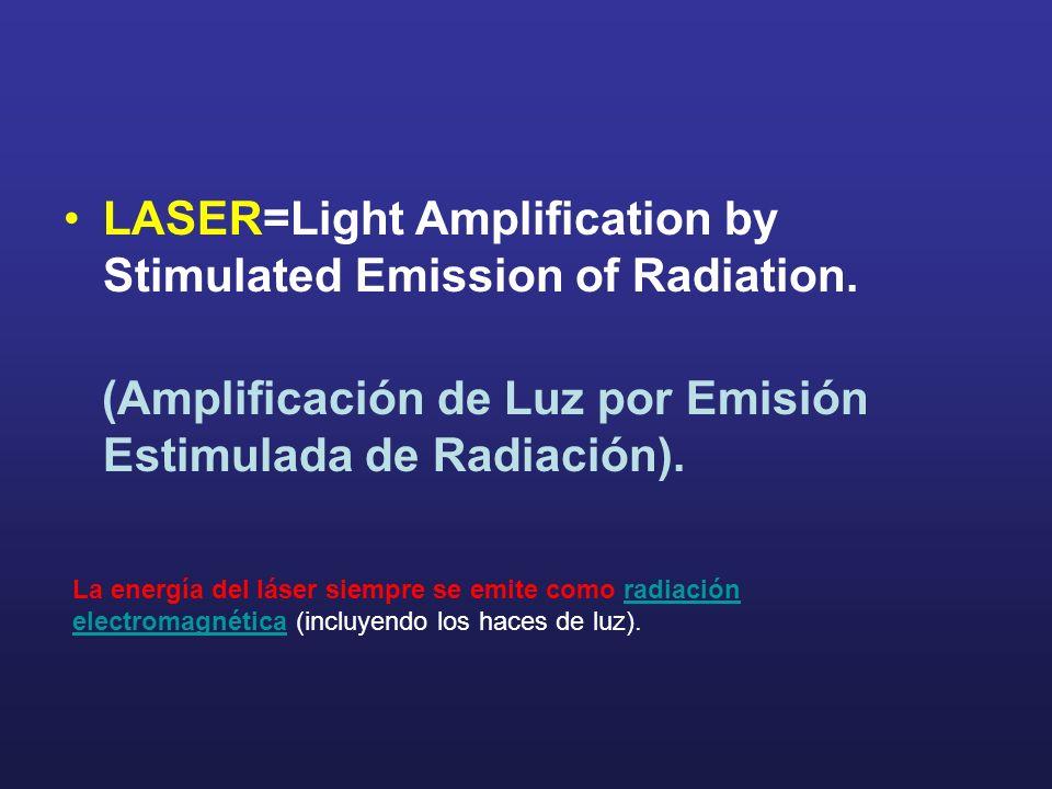 Propiedades de la Radiación Láser Divergencia del haz muy pequeña.