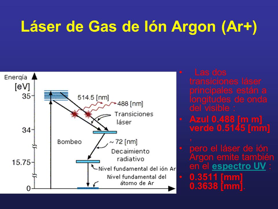 Láser de Gas de Ión Argon (Ar+) Las dos transiciones láser principales están a longitudes de onda del visible : Azul 0.488 [m m] verde 0.5145 [mm], pero el láser de ión Argon emite también en el espectro UV :espectro UV 0.3511 [mm] 0.3638 [mm].