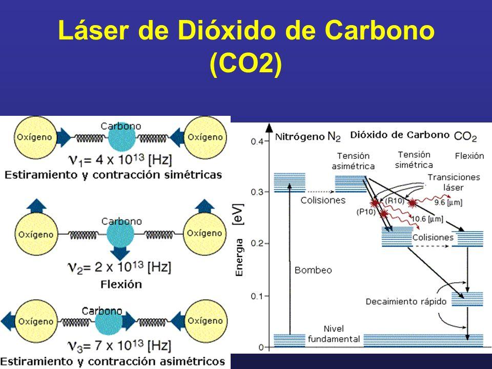 Láser de Dióxido de Carbono (CO2)
