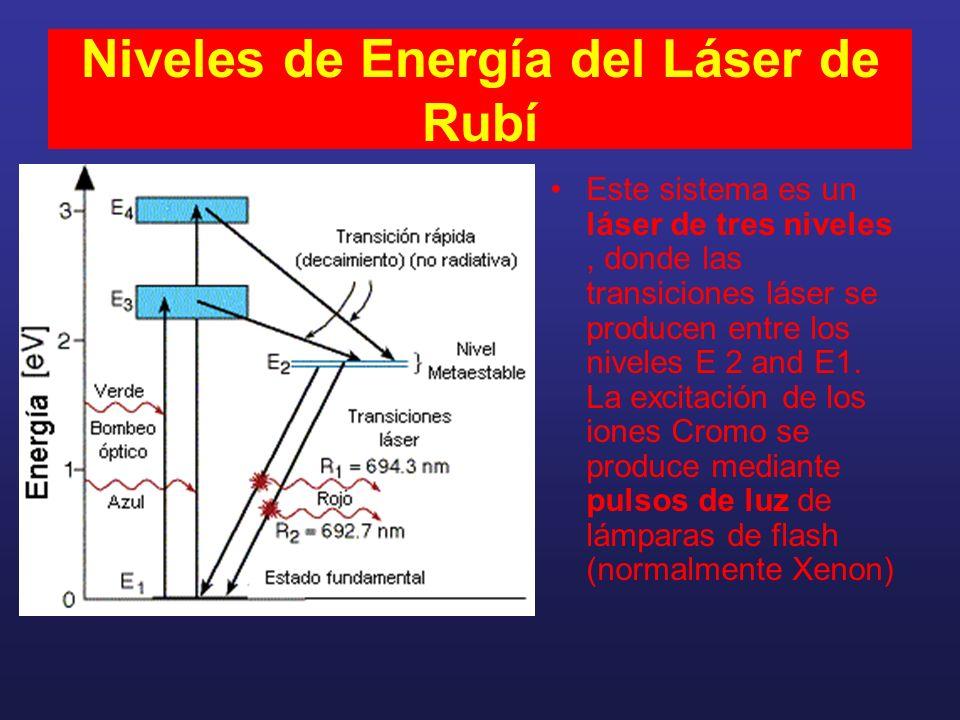 Niveles de Energía del Láser de Rubí Este sistema es un láser de tres niveles, donde las transiciones láser se producen entre los niveles E 2 and E1.