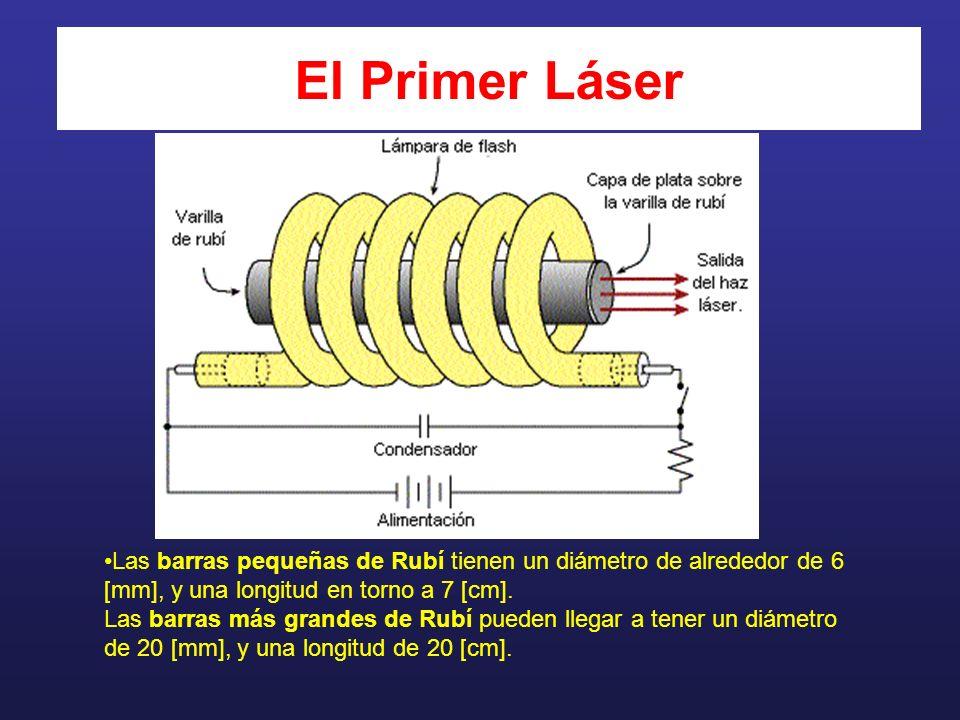 El Primer Láser Las barras pequeñas de Rubí tienen un diámetro de alrededor de 6 [mm], y una longitud en torno a 7 [cm]. Las barras más grandes de Rub