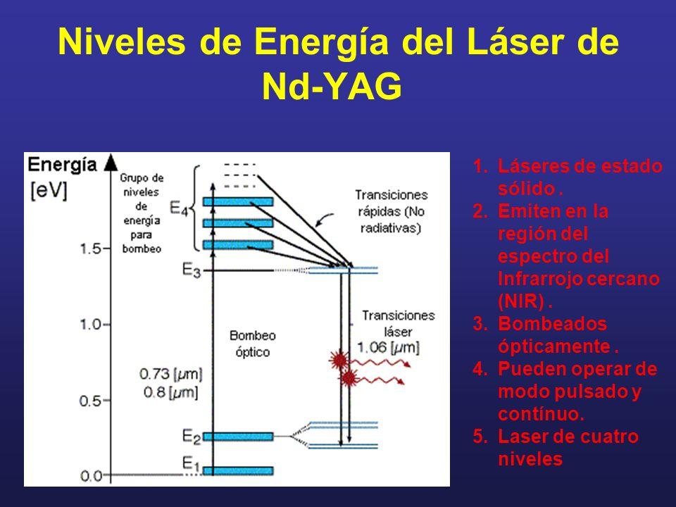 Niveles de Energía del Láser de Nd-YAG 1.Láseres de estado sólido. 2.Emiten en la región del espectro del Infrarrojo cercano (NIR). 3.Bombeados óptica