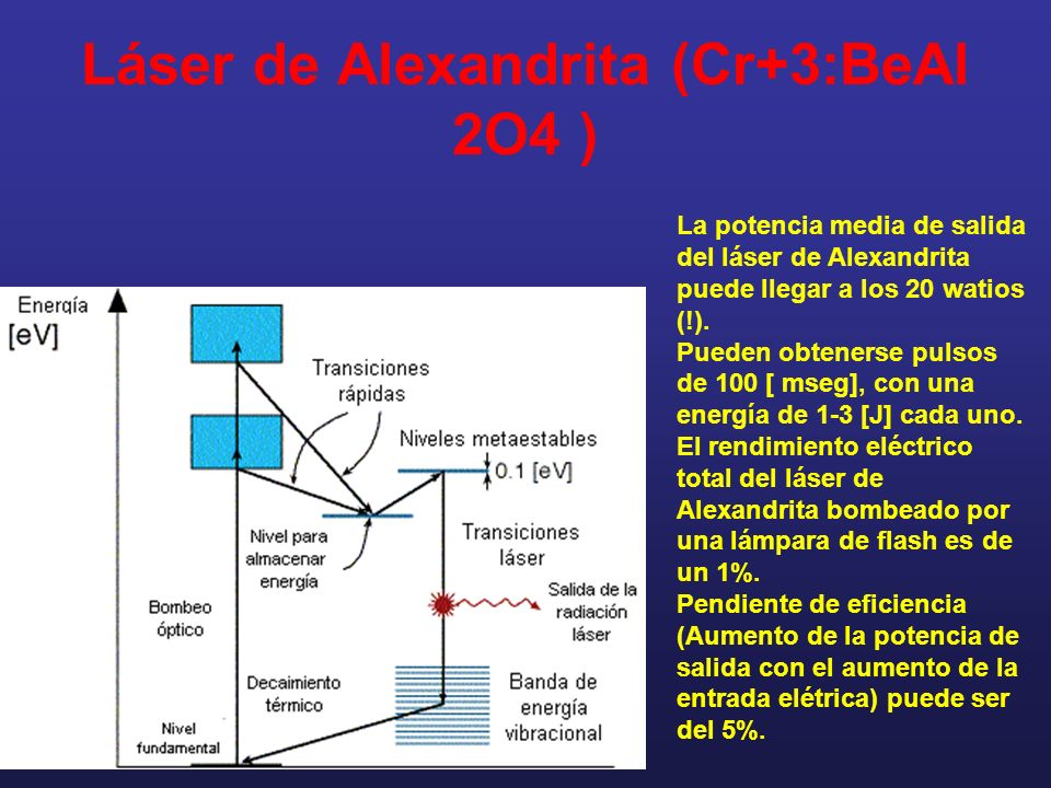 Láser de Alexandrita (Cr+3:BeAl 2O4 ) La potencia media de salida del láser de Alexandrita puede llegar a los 20 watios (!). Pueden obtenerse pulsos d