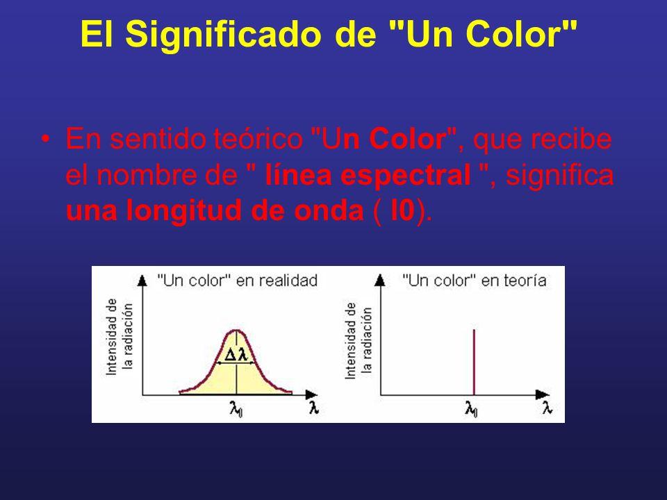 Niveles de Energía del Láser de Nd-YAG 1.Láseres de estado sólido.