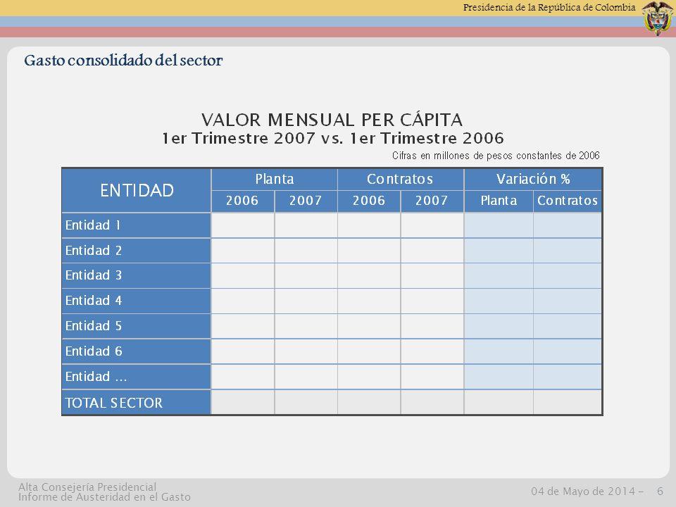 Presidencia de la República de Colombia 04 de Mayo de 2014 -7 Alta Consejería Presidencial Informe de Austeridad en el Gasto GASTO POR ENTIDADES Índice