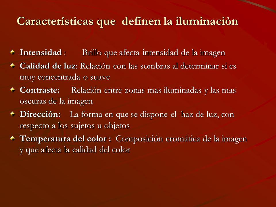 Características que definen la iluminaciòn Intensidad : Brillo que afecta intensidad de la imagen Calidad de luz: Relación con las sombras al determin