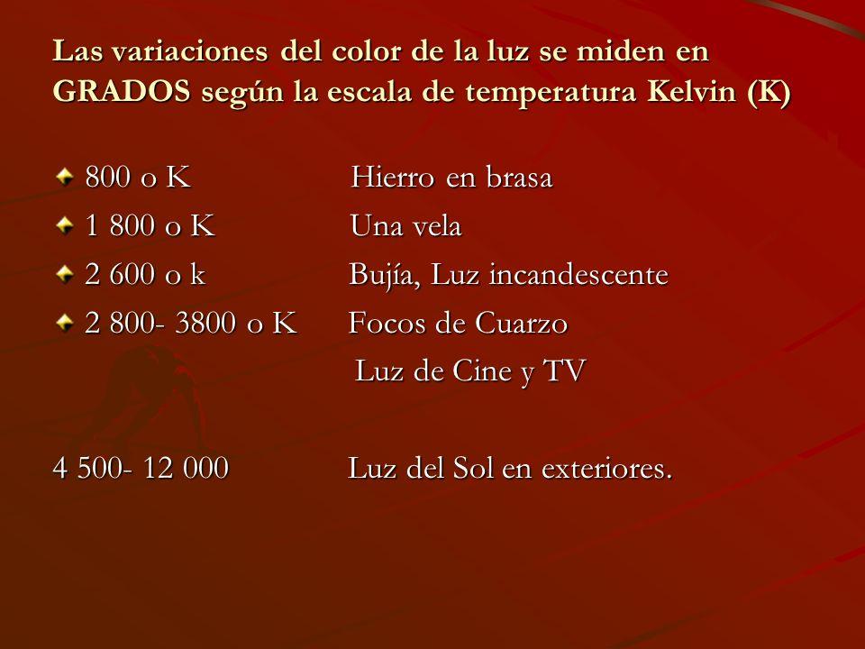 Las variaciones del color de la luz se miden en GRADOS según la escala de temperatura Kelvin (K) 800 o K Hierro en brasa 1 800 o K Una vela 2 600 o k Bujía, Luz incandescente 2 800- 3800 o K Focos de Cuarzo Luz de Cine y TV Luz de Cine y TV 4 500- 12 000 Luz del Sol en exteriores.