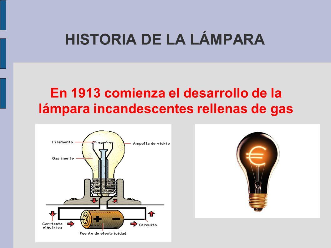 HISTORIA DE LA LÁMPARA En 1913 comienza el desarrollo de la lámpara incandescentes rellenas de gas