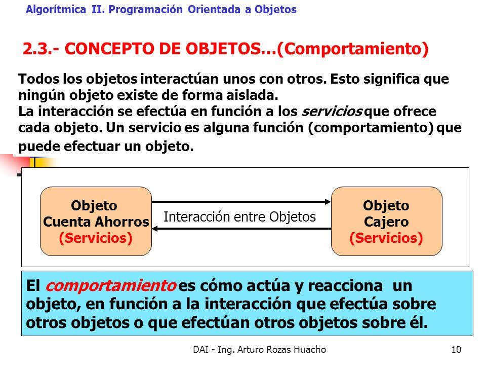 DAI - Ing. Arturo Rozas Huacho10 2.3.- CONCEPTO DE OBJETOS…(Comportamiento) Algorítmica II. Programación Orientada a Objetos El comportamiento es cómo