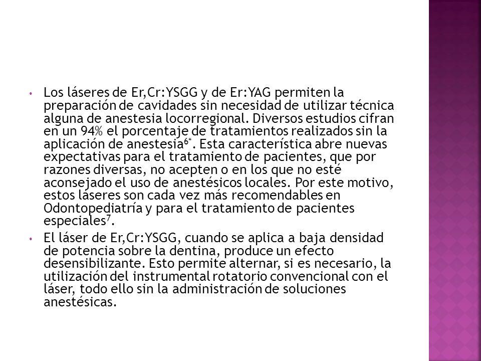 Los láseres de Er,Cr:YSGG y de Er:YAG permiten la preparación de cavidades sin necesidad de utilizar técnica alguna de anestesia locorregional. Divers