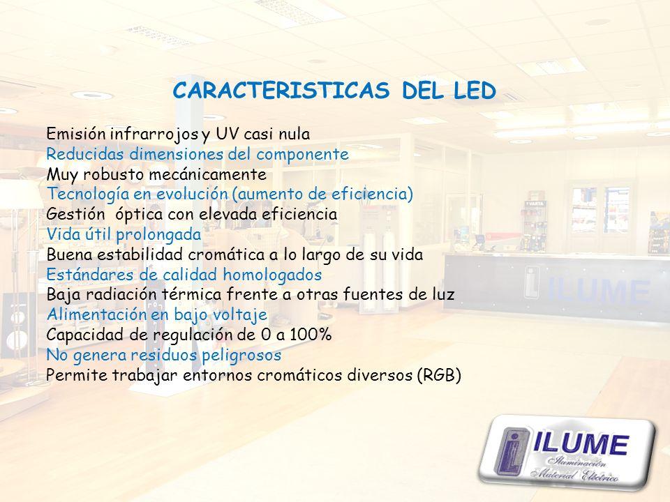 CARACTERISTICAS DEL LED Emisión infrarrojos y UV casi nula Reducidas dimensiones del componente Muy robusto mecánicamente Tecnología en evolución (aum