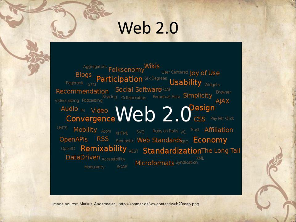 Web 2.0 Image source: Markus Angermeier, http://kosmar.de/wp-content/web20map.png