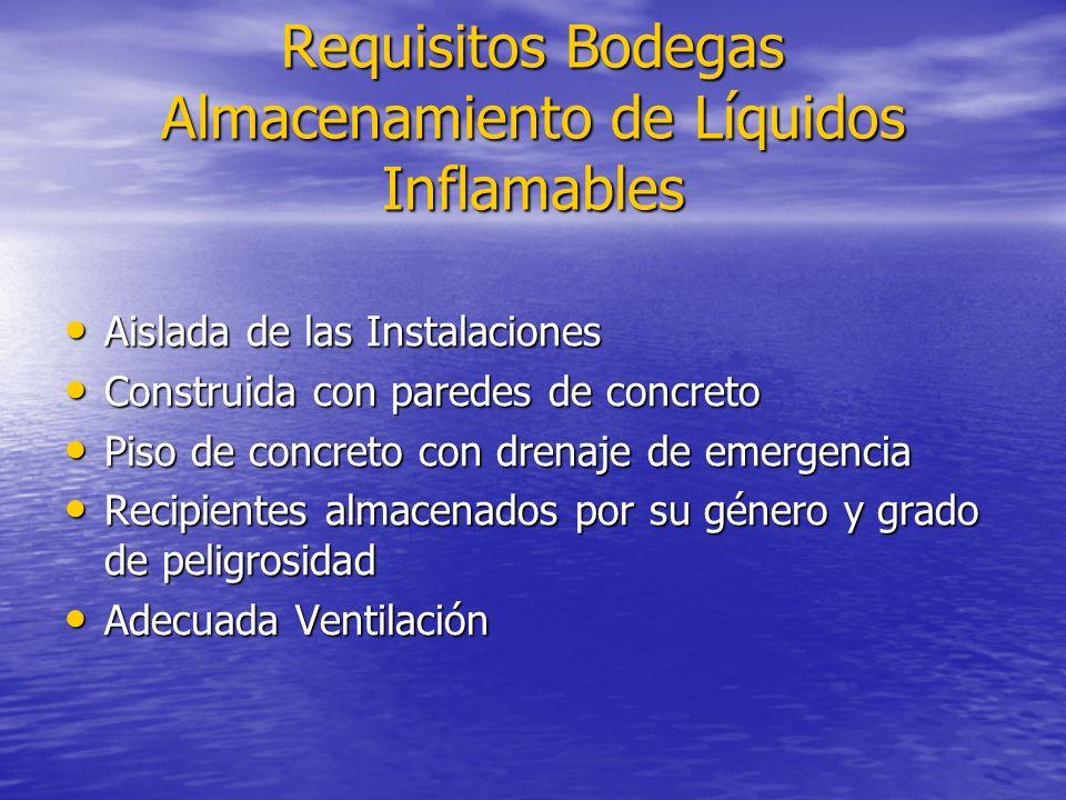 Requisitos Bodegas Almacenamiento de Líquidos Inflamables Aislada de las Instalaciones Aislada de las Instalaciones Construida con paredes de concreto