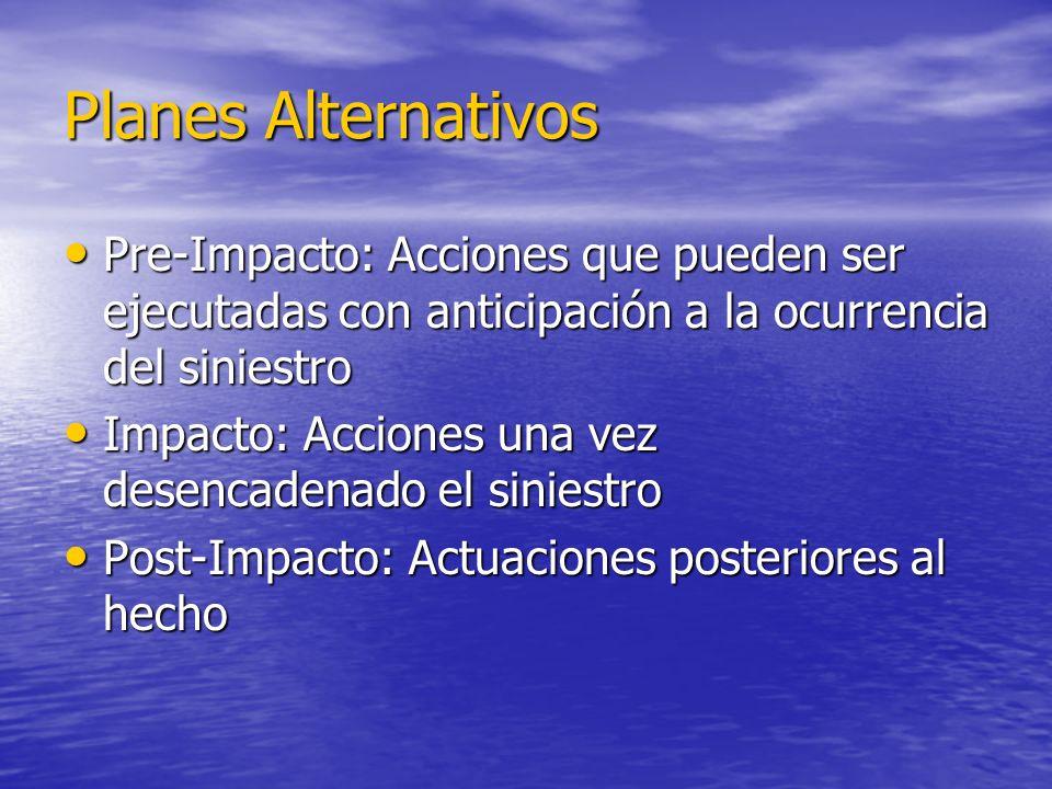 Planes Alternativos Pre-Impacto: Acciones que pueden ser ejecutadas con anticipación a la ocurrencia del siniestro Pre-Impacto: Acciones que pueden se