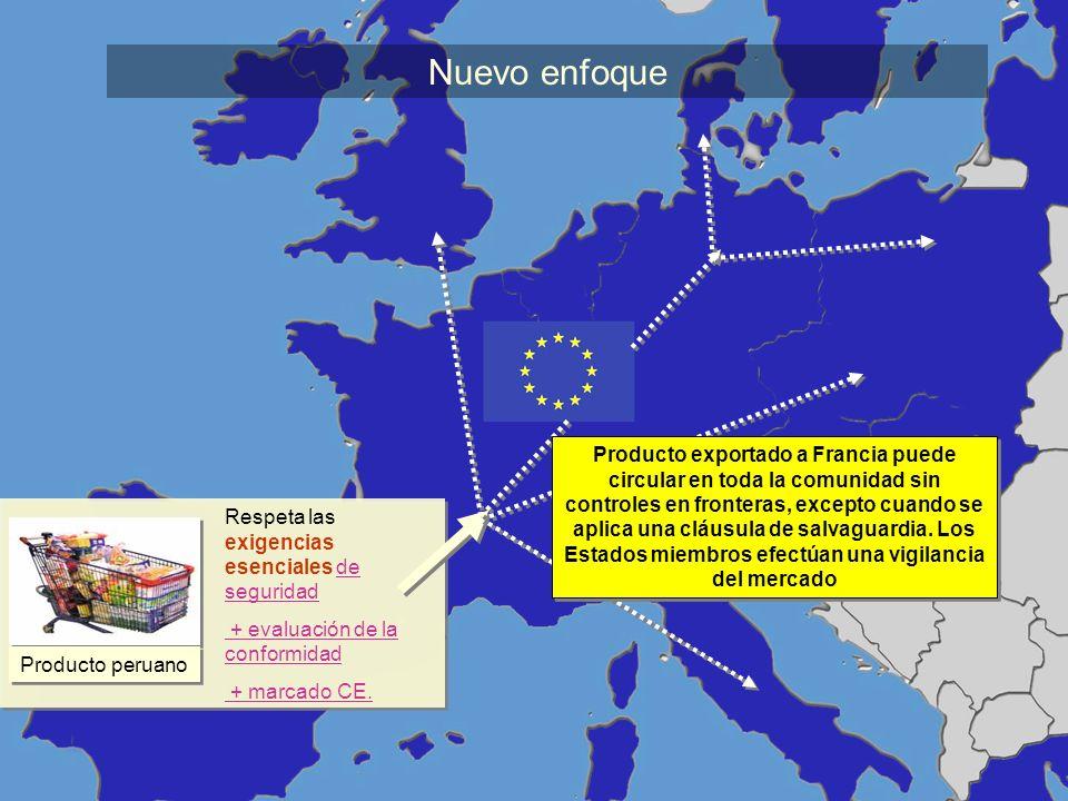 Proyecto de Cooperación UE-PERU en materia de Asistencia técnica relativa al Comercio Respeta las exigencias esenciales de seguridad + evaluación de l