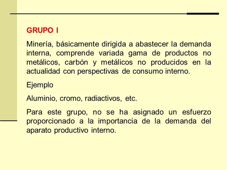 GRUPO I Minería, básicamente dirigida a abastecer la demanda interna, comprende variada gama de productos no metálicos, carbón y metálicos no producidos en la actualidad con perspectivas de consumo interno.