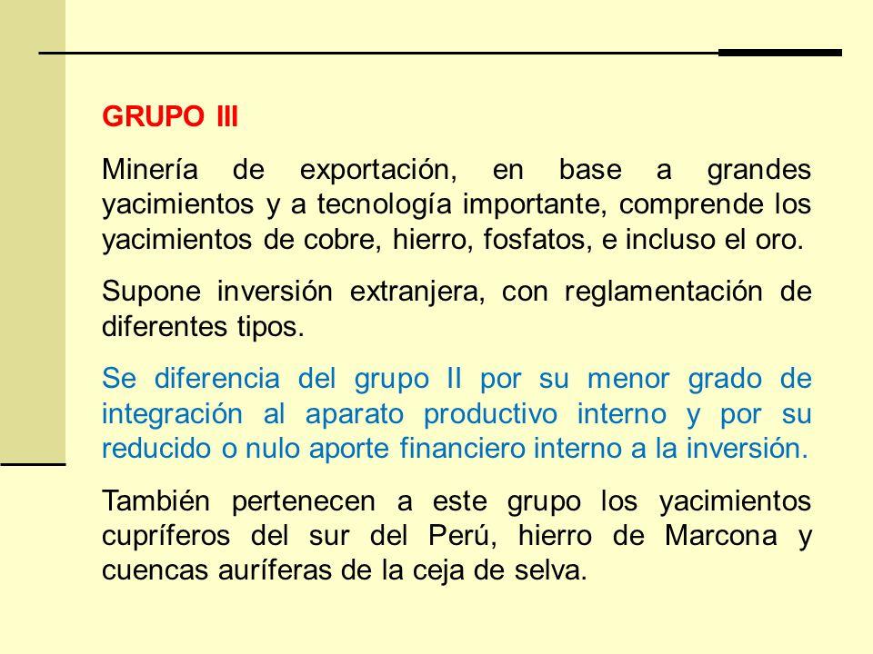 GRUPO III Minería de exportación, en base a grandes yacimientos y a tecnología importante, comprende los yacimientos de cobre, hierro, fosfatos, e incluso el oro.