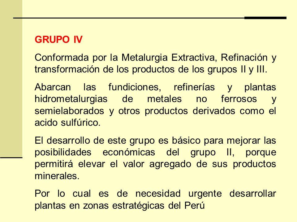 GRUPO IV Conformada por la Metalurgia Extractiva, Refinación y transformación de los productos de los grupos II y III. Abarcan las fundiciones, refine