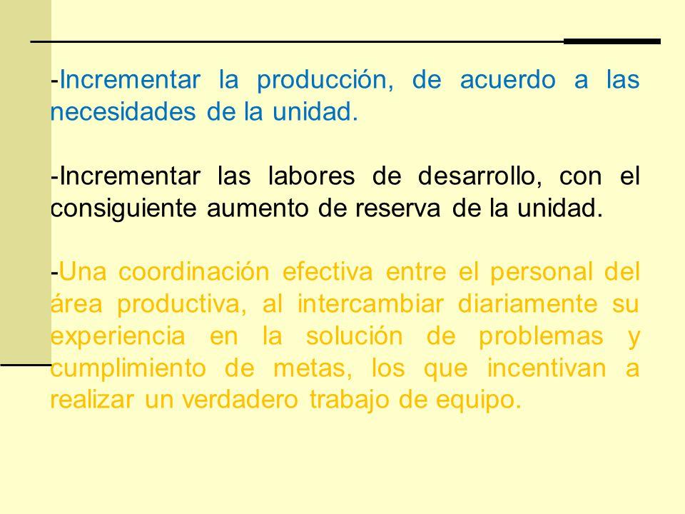 -Incrementar la producción, de acuerdo a las necesidades de la unidad. -Incrementar las labores de desarrollo, con el consiguiente aumento de reserva