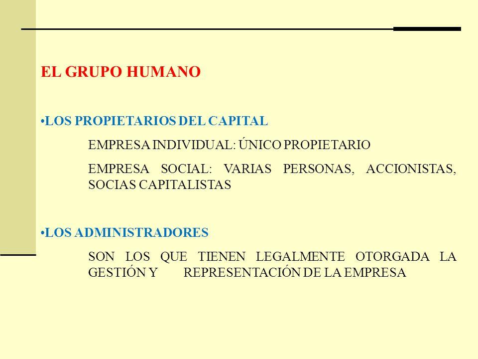 EL GRUPO HUMANO LOS PROPIETARIOS DEL CAPITAL EMPRESA INDIVIDUAL: ÚNICO PROPIETARIO EMPRESA SOCIAL: VARIAS PERSONAS, ACCIONISTAS, SOCIAS CAPITALISTAS LOS ADMINISTRADORES SON LOS QUE TIENEN LEGALMENTE OTORGADA LA GESTIÓN Y REPRESENTACIÓN DE LA EMPRESA