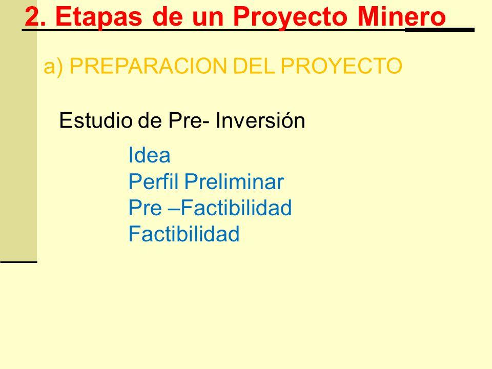 2. Etapas de un Proyecto Minero Estudio de Pre- Inversión Idea Perfil Preliminar Pre –Factibilidad Factibilidad a) PREPARACION DEL PROYECTO