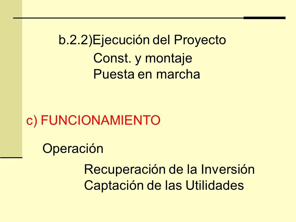 b.2.2)Ejecución del Proyecto Const. y montaje Puesta en marcha c) FUNCIONAMIENTO Operación Recuperación de la Inversión Captación de las Utilidades