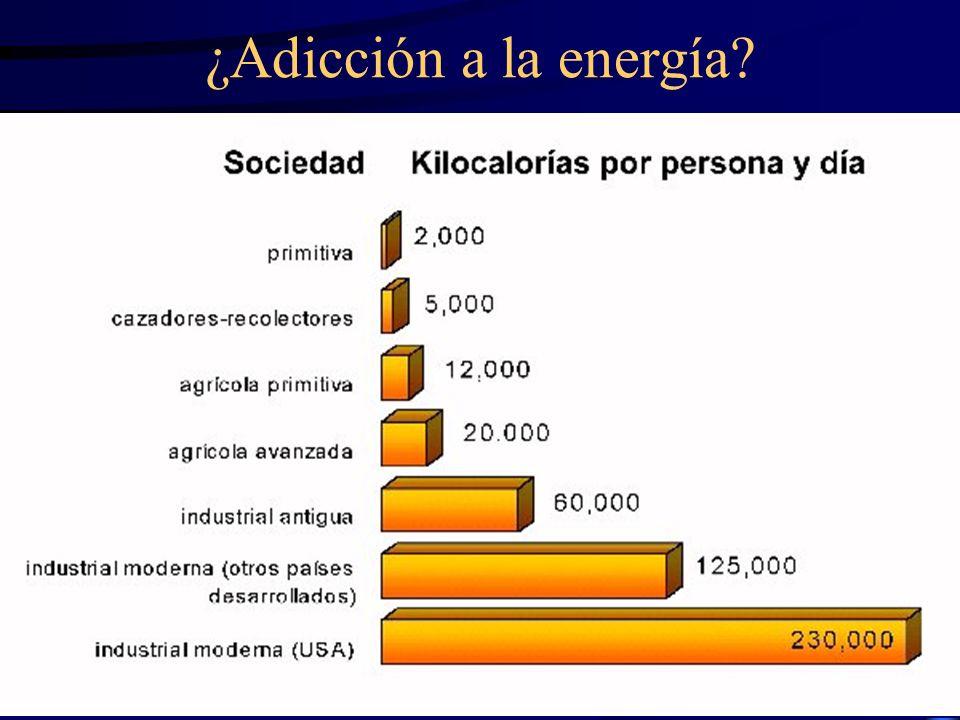 ¿Adicción a la energía?