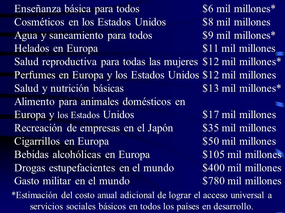 *Estimación del costo anual adicional de lograr el acceso universal a servicios sociales básicos en todos los países en desarrollo. Enseñanza básica p