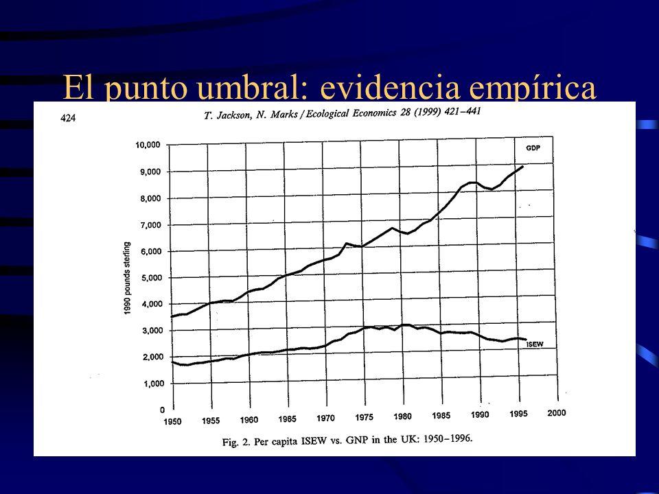 El punto umbral: evidencia empírica