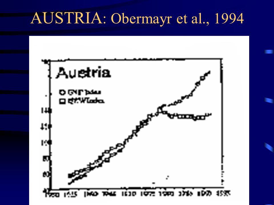 AUSTRIA : Obermayr et al., 1994