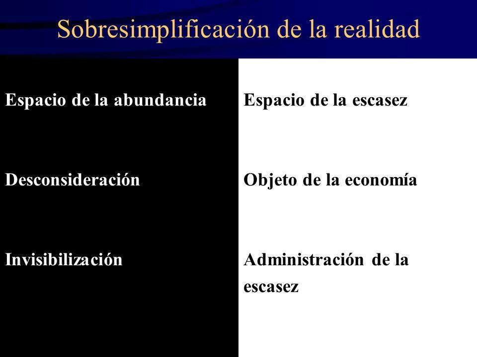 Sobresimplificación de la realidad Espacio de la abundancia Desconsideración Invisibilización Espacio de la escasez Objeto de la economía Administraci