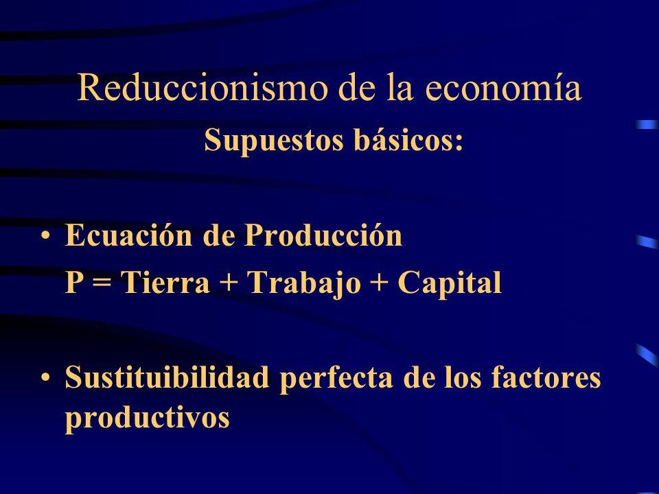 Reduccionismo de la economía Supuestos básicos: Ecuación de Producción P = Tierra + Trabajo + Capital Sustituibilidad perfecta de los factores product