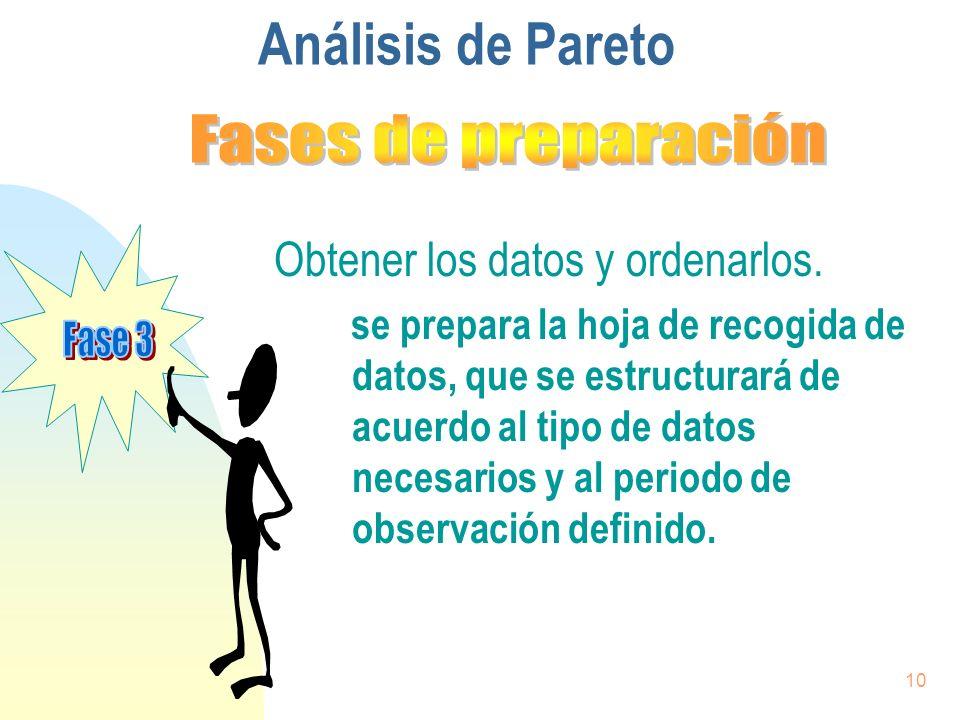 10 Obtener los datos y ordenarlos. se prepara la hoja de recogida de datos, que se estructurará de acuerdo al tipo de datos necesarios y al periodo de