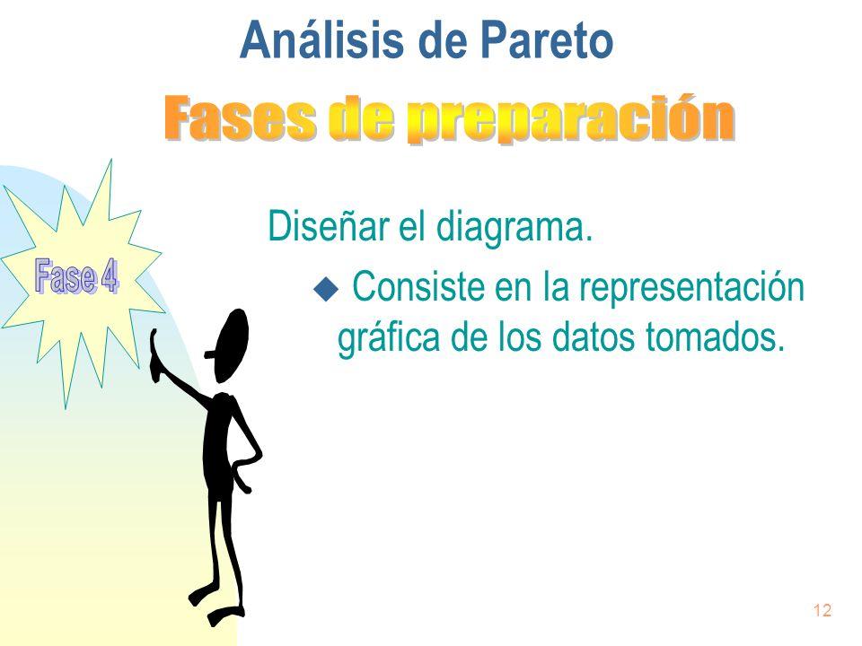 12 Diseñar el diagrama. u Consiste en la representación gráfica de los datos tomados. Análisis de Pareto