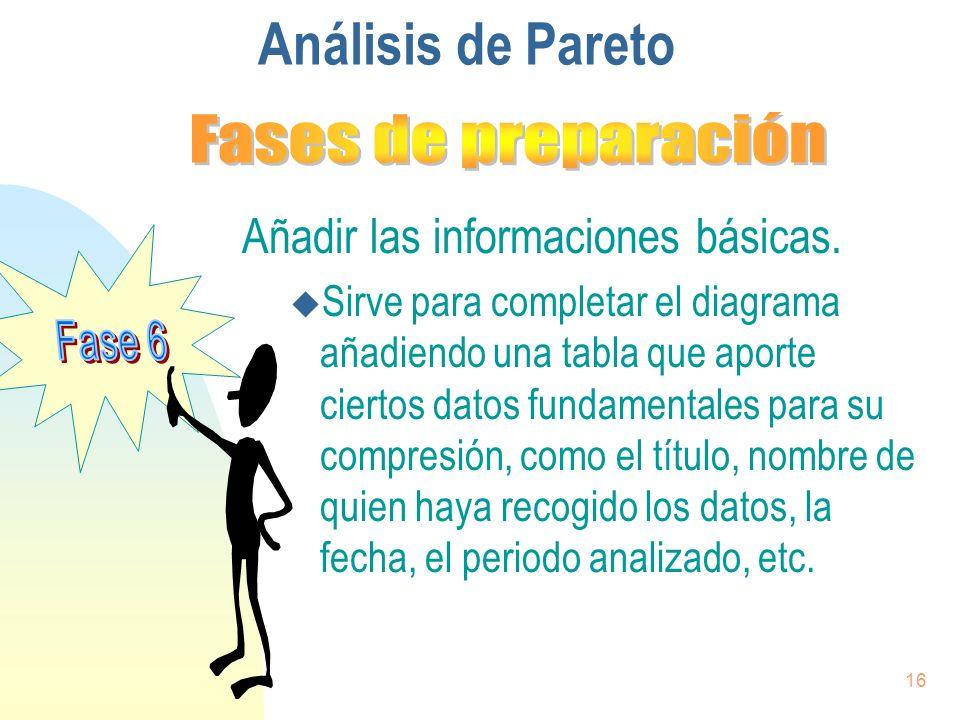 16 Añadir las informaciones básicas. u Sirve para completar el diagrama añadiendo una tabla que aporte ciertos datos fundamentales para su compresión,