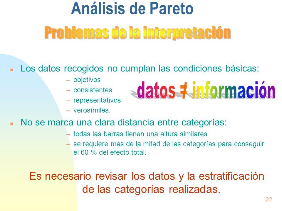 22 Análisis de Pareto n Los datos recogidos no cumplan las condiciones básicas: –objetivos –consistentes –representativos –verosímiles. n No se marca