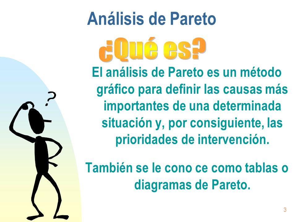 3 Análisis de Pareto El análisis de Pareto es un método gráfico para definir las causas más importantes de una determinada situación y, por consiguien